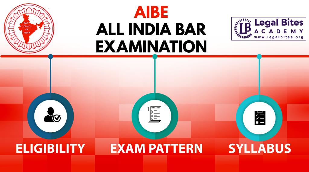 All India Bar Examination - AIBE