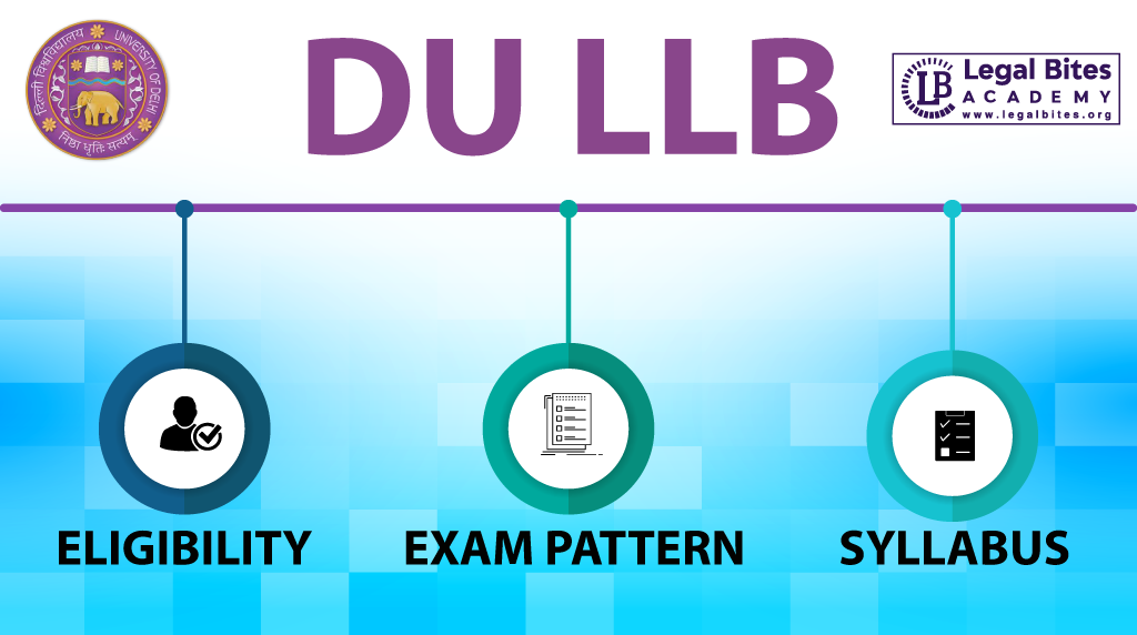 DU LLB Entrance Exam