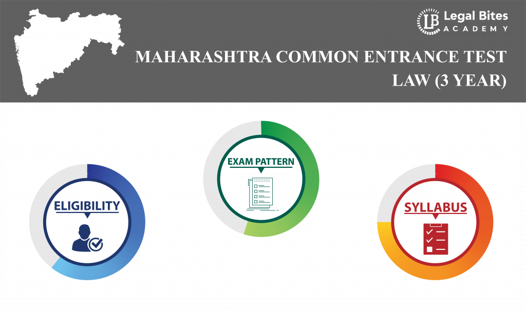 MH CET Law (3-Year) Exam