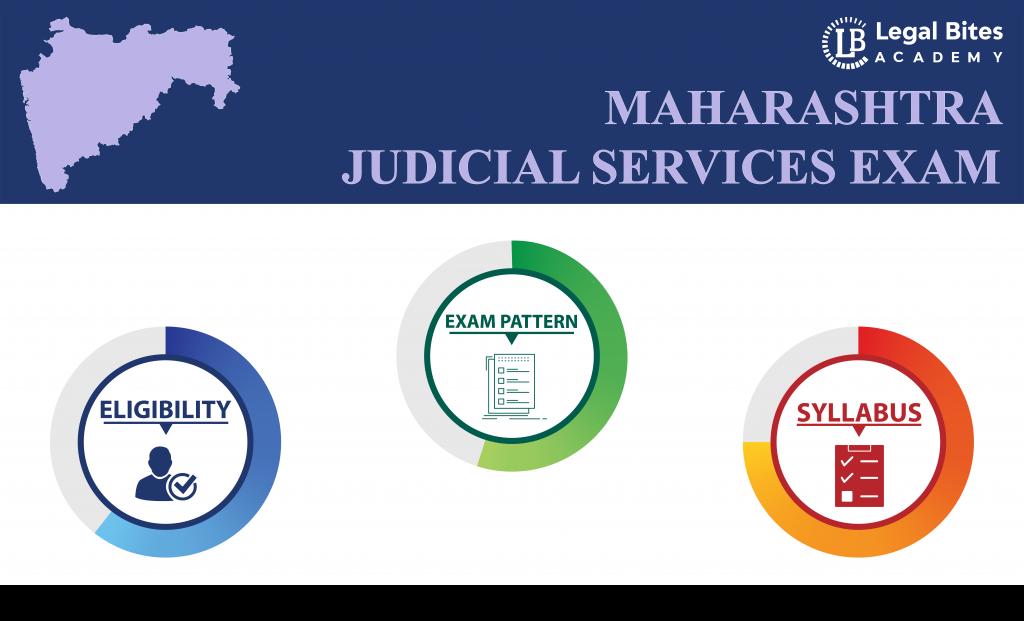 Maharashtra Judicial Services Exam