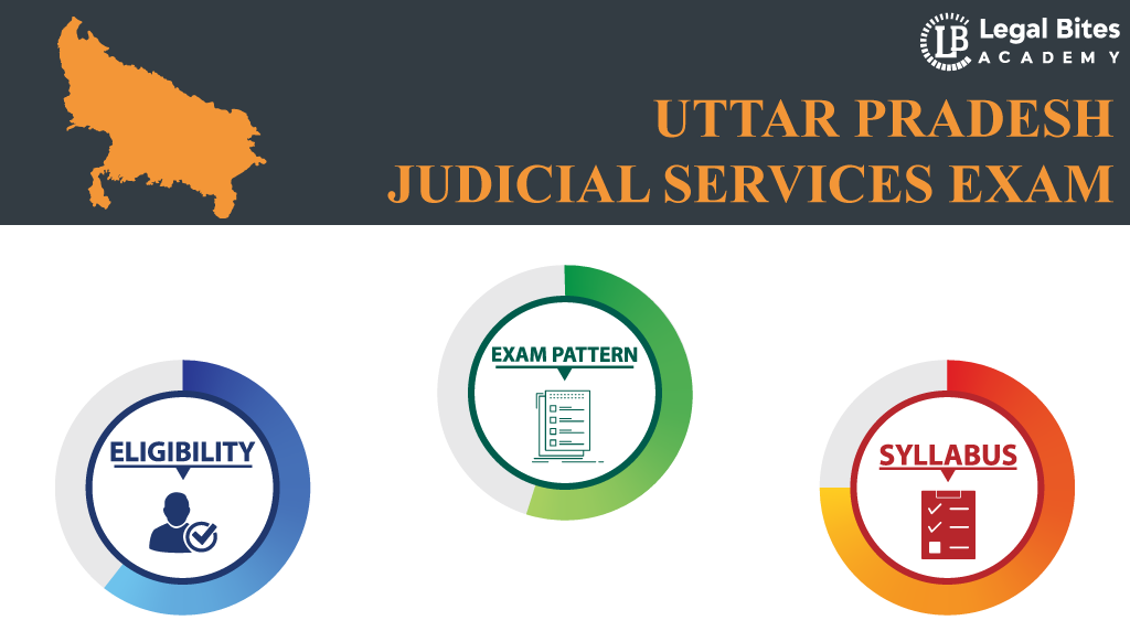 Uttar Pradesh Judicial Services Exam | Syllabus, Eligibility, Pattern and Application