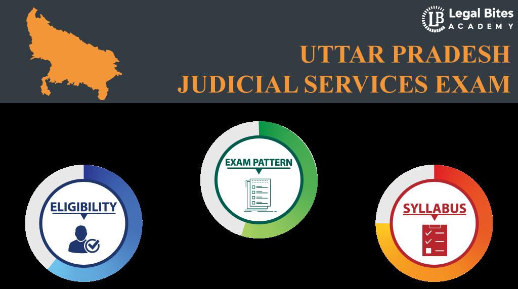 Uttar Pradesh Judicial Services Exam | Syllabus, Eligibility, Pattern and Application