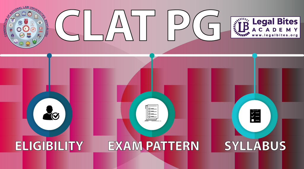 CLAT PG Entrance Exam | Eligibility